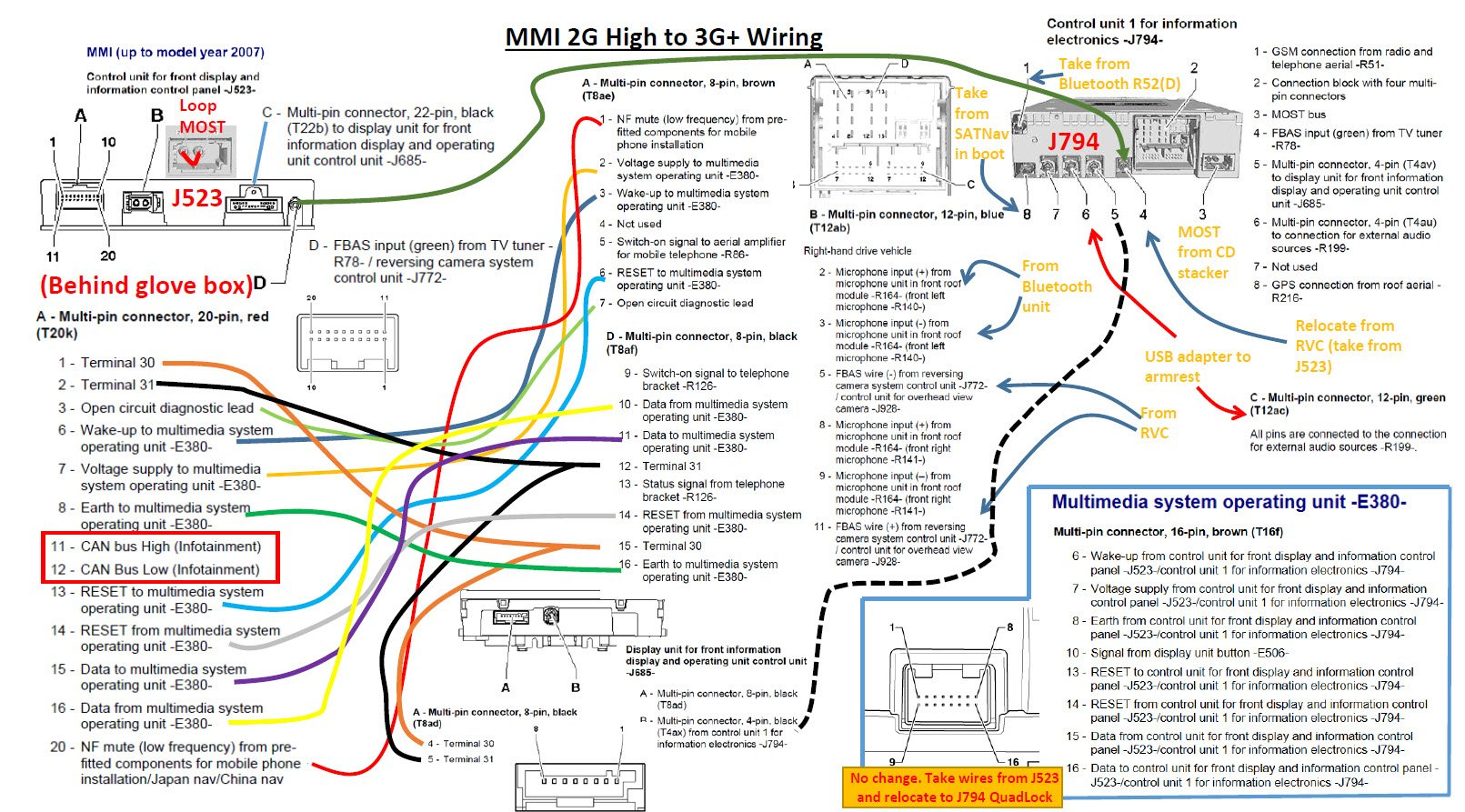 MMI3G+ retrofit - 2007 Q7 - Hidden menu help... | Audi Forum | Audi Mmi Wiring Diagram |  | Audi Forum